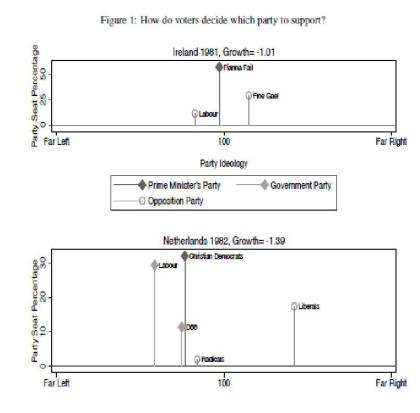 Whitten - figura 1